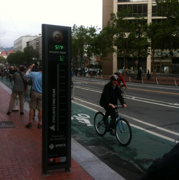Market Street's $70,000 On Again/Off Again Bike Counter Back On (Again)