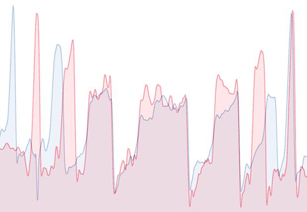 spikes_versus_flats