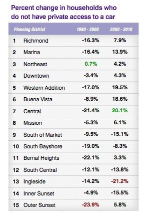 percent_change